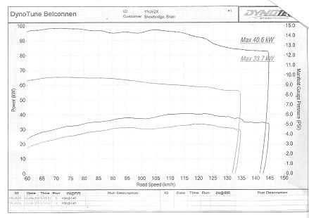 Dyno Chart.jpg